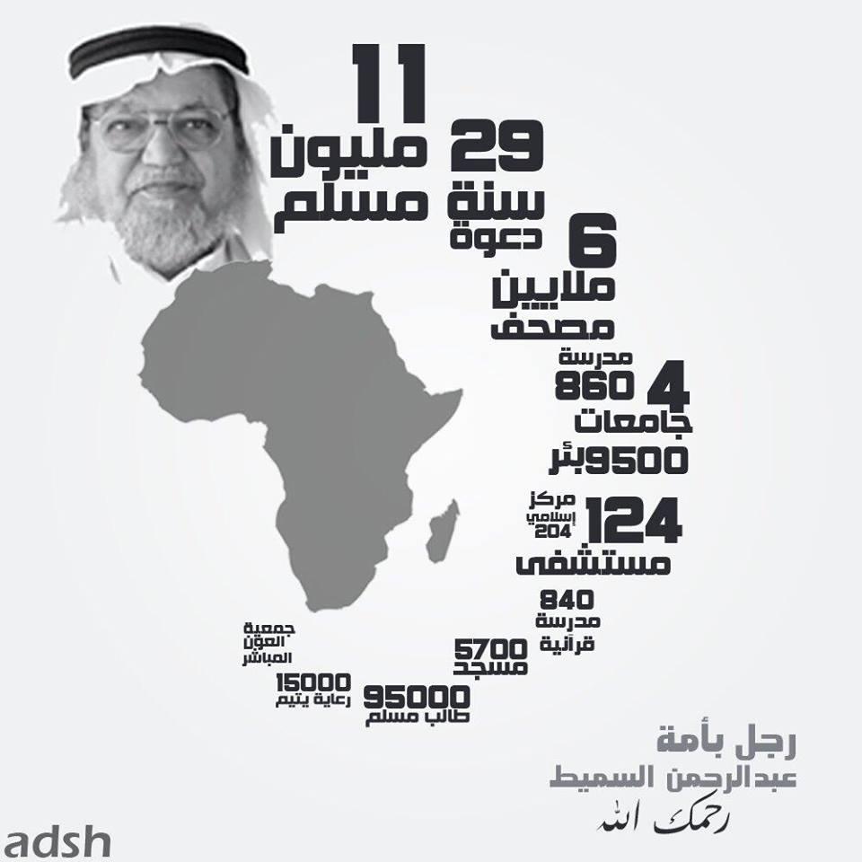 الأمة الإسلامية تصرخ نحتاج ....